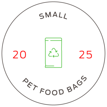 purina-packaging-recycling-small-food-bags